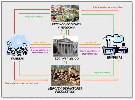 economia_image
